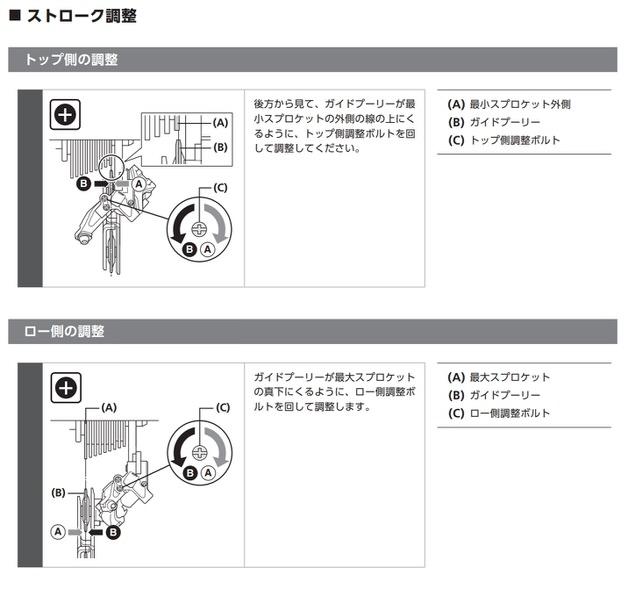 シマノのネジを回す方向が書かれたマニュアル