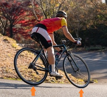 2点で体重を支えるロードバイク