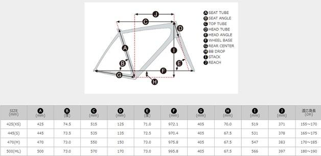 TCR-SLのジオメトリー表